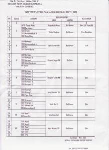 Daftar Ploting 001