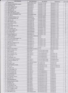 Daftar Pengawas 3