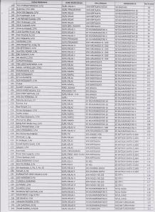 daftar Pengawas 4