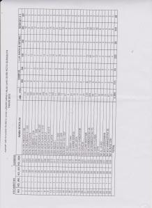 Rekap Data UKD Calistung